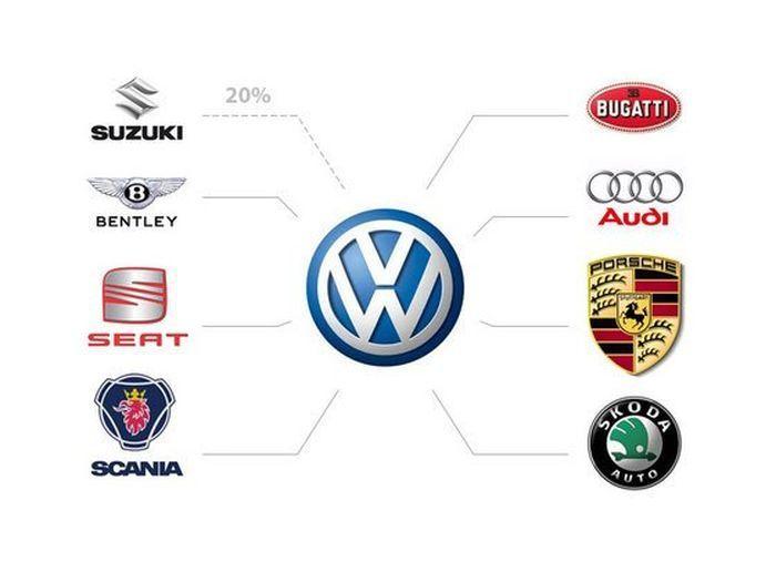 Принадлежность автомобильных брендов (9 фото)