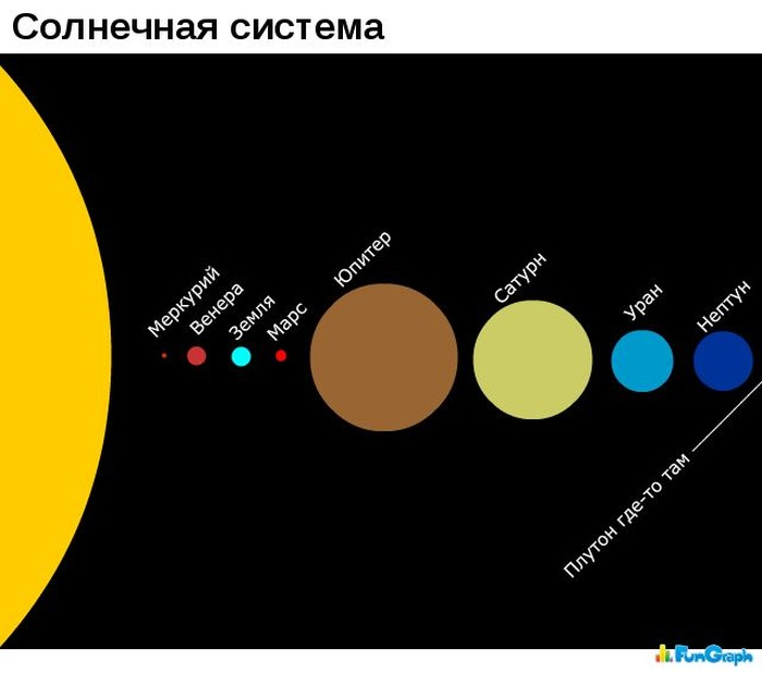 Подборка прикольных графиков (26 фото)