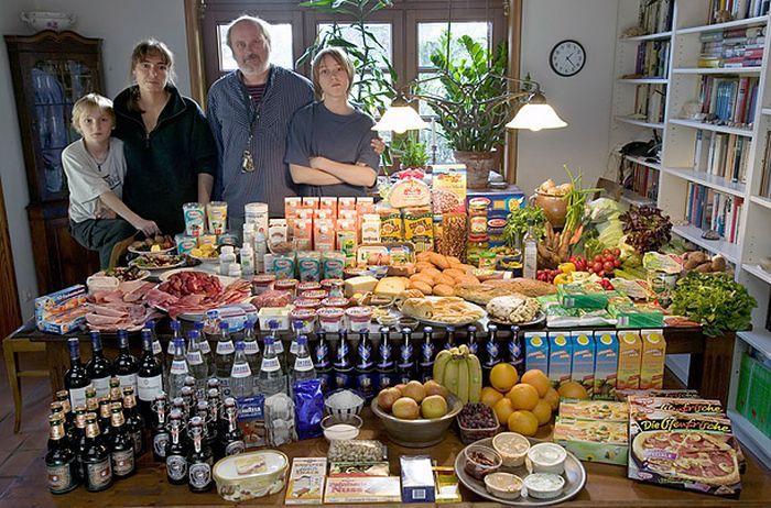 рацион, еда, продукты
