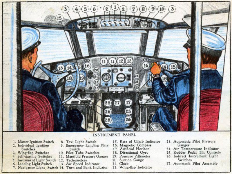«Боинг Эйркрафт Компани» - элитные перелеты 1938 года (19 фото)