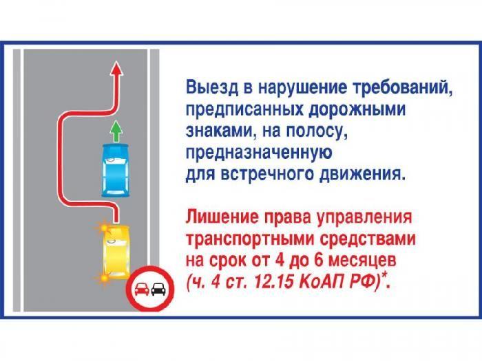 ГИБДД в рисунках разъяснила спорные ситуации вокруг нарушений ПДД (26 фото)