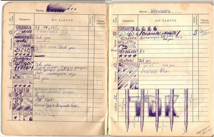 дневник, школьник