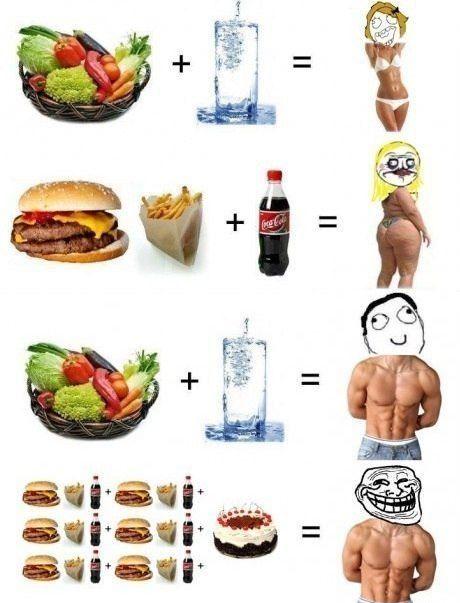 Как похудеть очень сильно, сразу на 20-50 килограмм