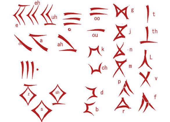 http://fishki.net/picsw/032013/27/jazyk/09.jpg