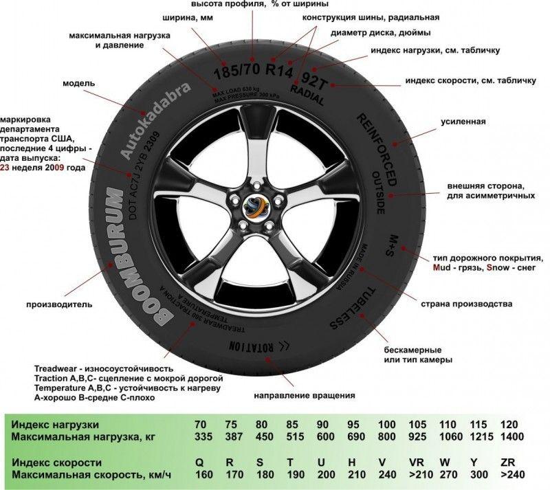 продажу ширина шины на е39 вашему