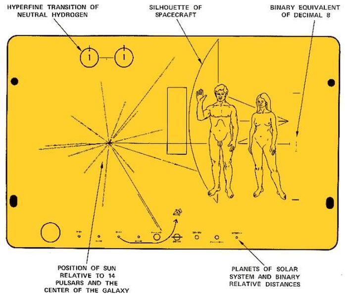 О космических достижениях россиян (14 фото)