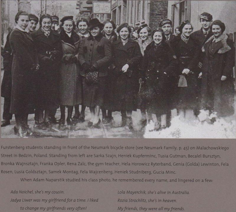 Ученики понтовой гимназии Фюрстенберга в Бендзине: