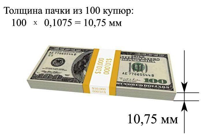 10 000 $ = 10,75 мм  <br>1 000 000 $ = 1 075 мм