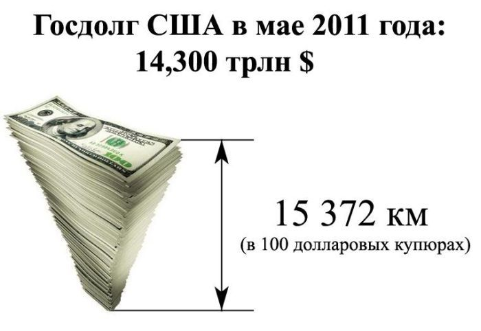 1 000 000 000 $ = 1 075 000 мм <br> 1 000 000 000 000 $ = 1 075 000 000 мм