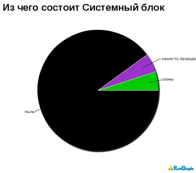 Статистика в картинках. Часть 11. (39 фото)