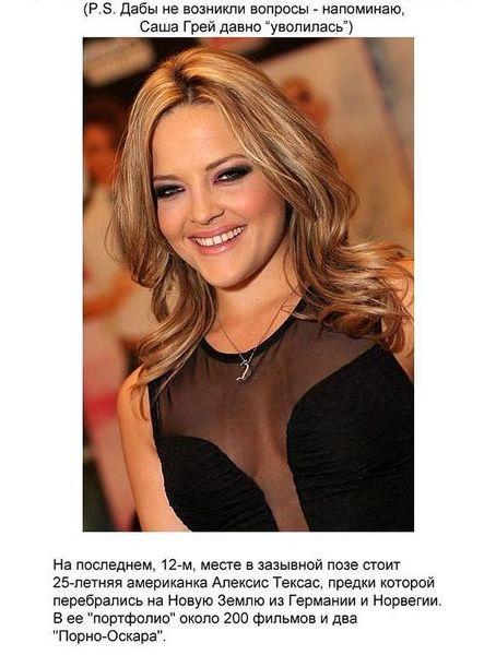 Cамые знаменитые порно актрисвы