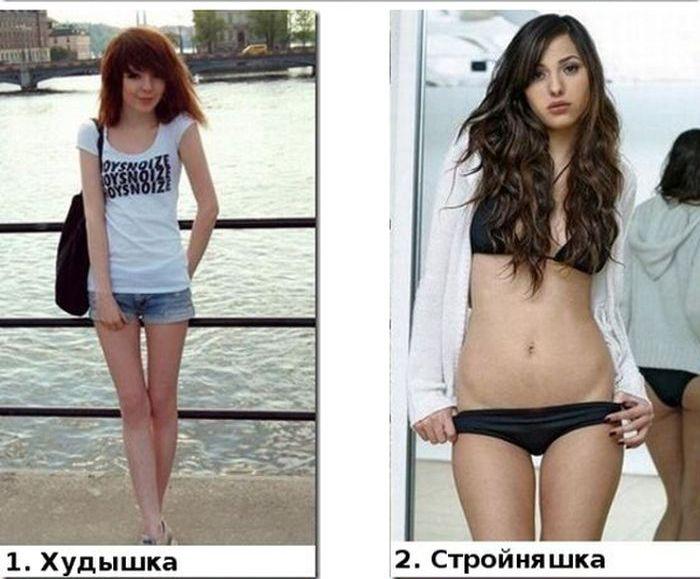 Фото виды женских тел фигур голых 11