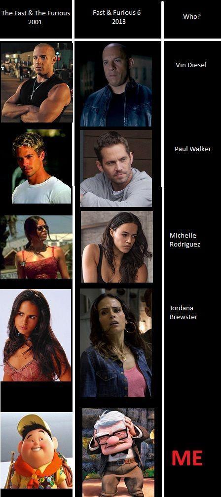 Прикол актеры, фильм, форсаж