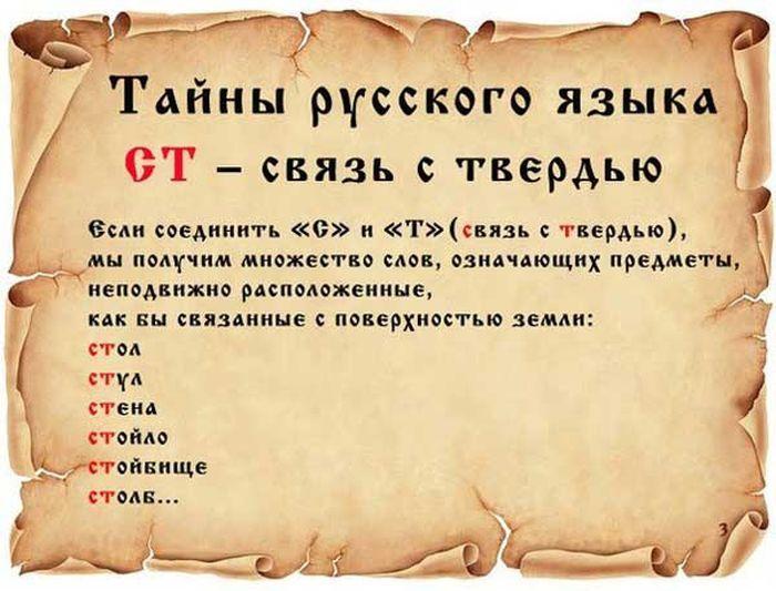 изображение языка: