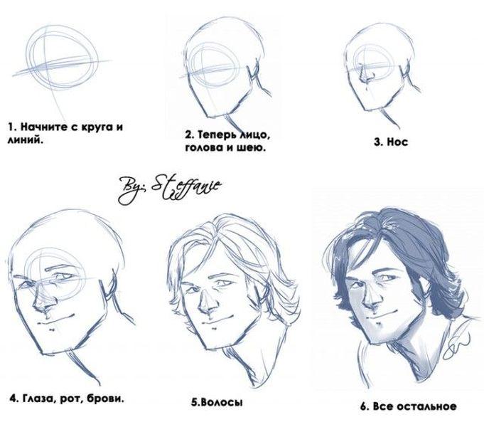 инструкция, голова, рисунок