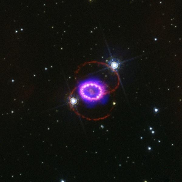 Supernova Explosion 1987A