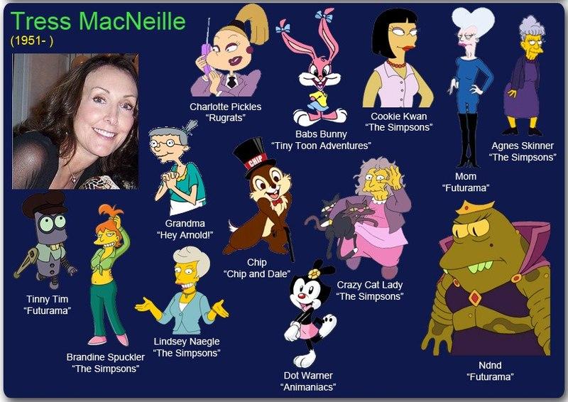 Смешные персонажи из мультиков имена клички