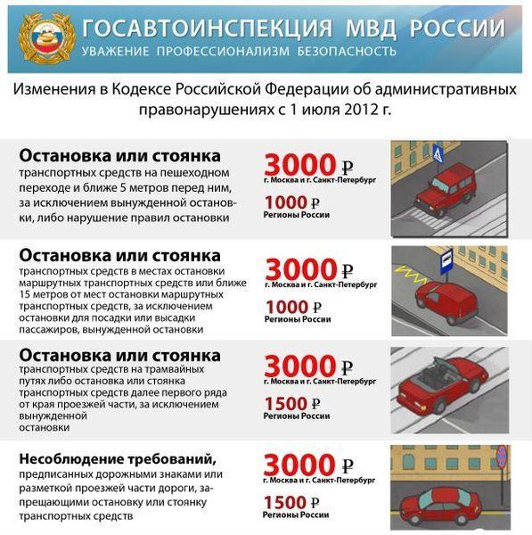 Таблица штрафов с 1 июля 2012 года (11 фото+текст)