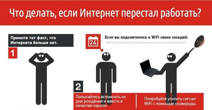 инфографика, интернет,