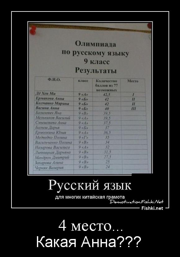 4 место...