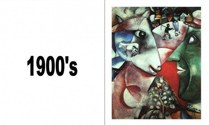 Развитие произведения искусства с каждым столетием (5 фото)