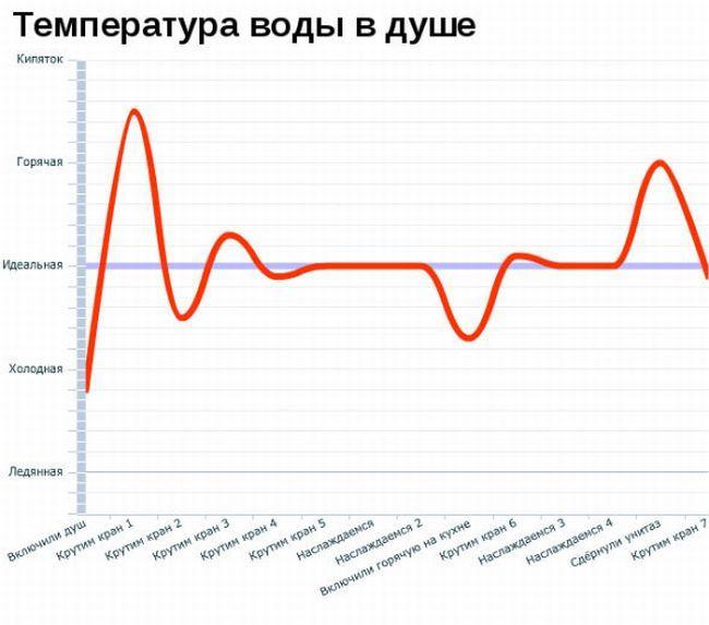 Статистика в картинках. Часть 7. (34 фото)