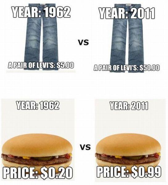 Инфляция наглядно (19 фото)