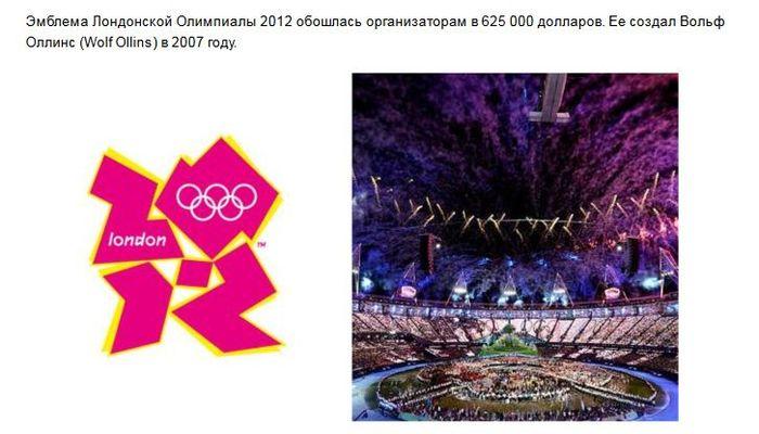 Стоимость известных логотипов (7 фото)