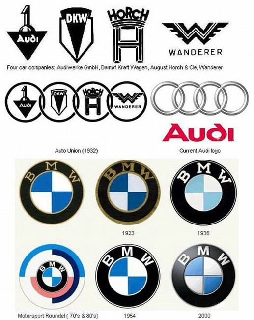 Эволюция брендов (2 фото)