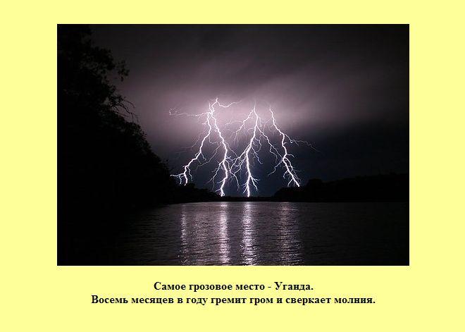 Знаете ли Вы? (30 фото)