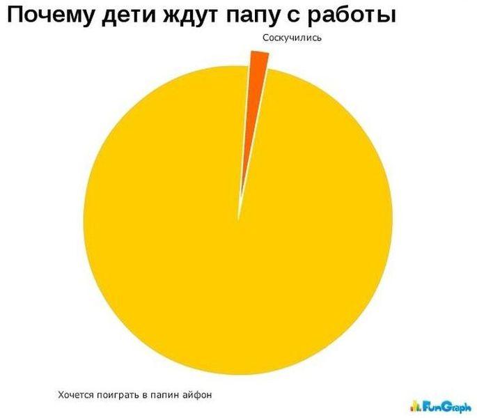 Статистика в картинках. Часть 13. (21 фото)
