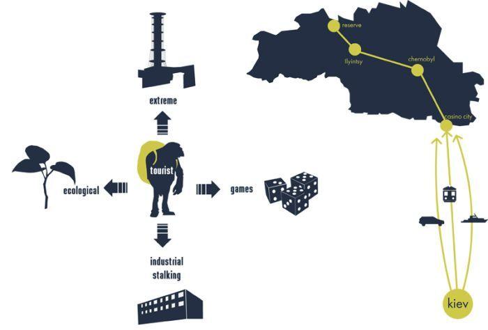 Ревитализация чернобыльской зоны (20 фото)