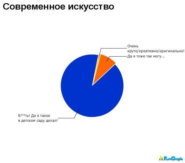 Статистика в картинках. Часть 10. (50 фото)