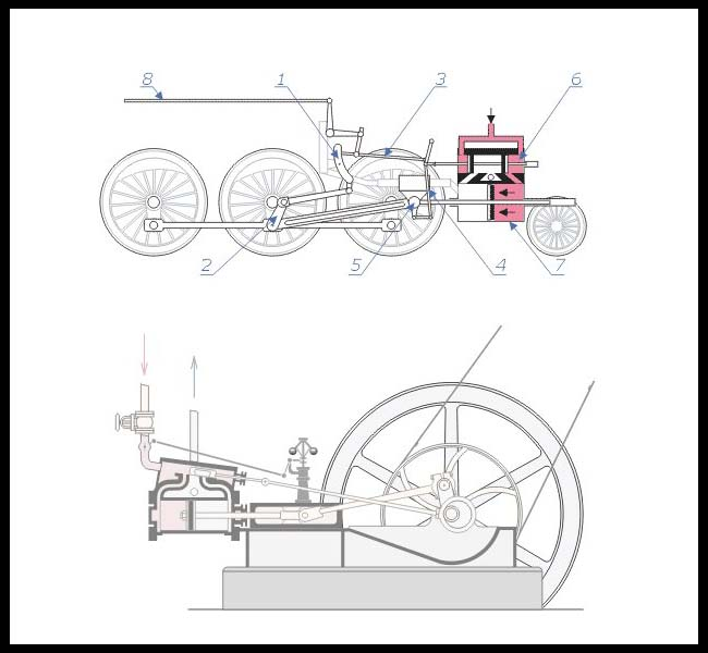 Принцип действия швейной машинки (5 гифок)