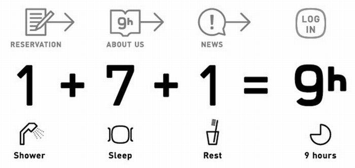Цена может варьироваться от количества часов, проведенных в отеле, обычный пакет при букинге составляет 17 часов после check-in'а.  Концепция отеля состоит в формуле «необходимого и достаточного» пребывания в отеле: час на душ и личную гигиену, семь часов на сон и час на еду, отсюда и название отеля:
