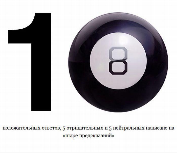 Цифры в жизни (20 фото)